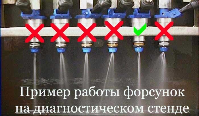 Неисправности впрыска инжекторов